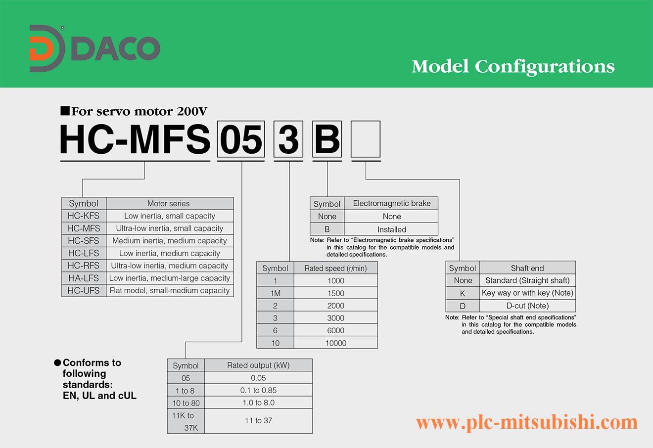 HC-MFS-200V-Cau hinh dong co Servo Motor