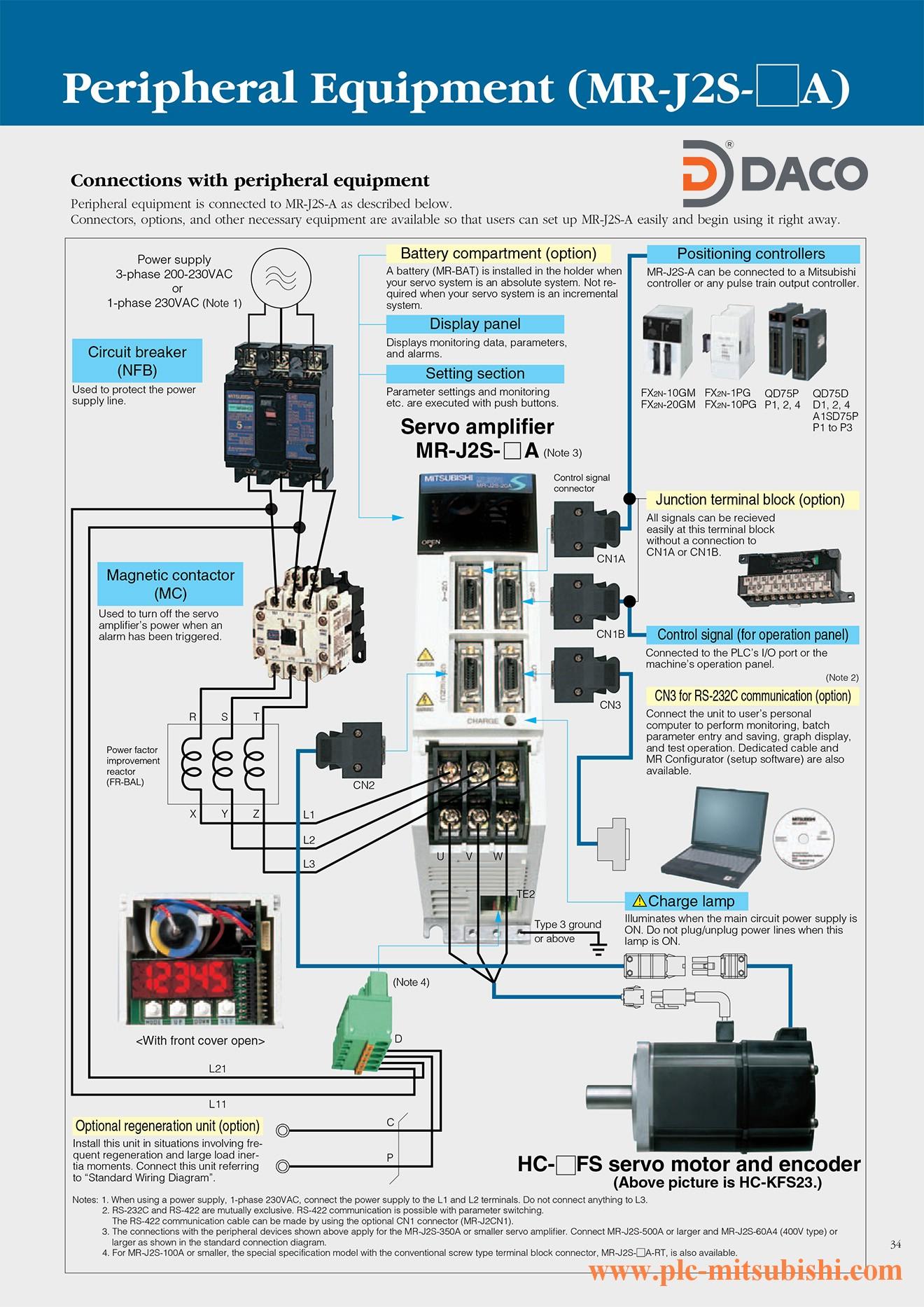 MR-J2S-A-Peripheral Equipment-Ket noi bo dieu khien Servo Driver