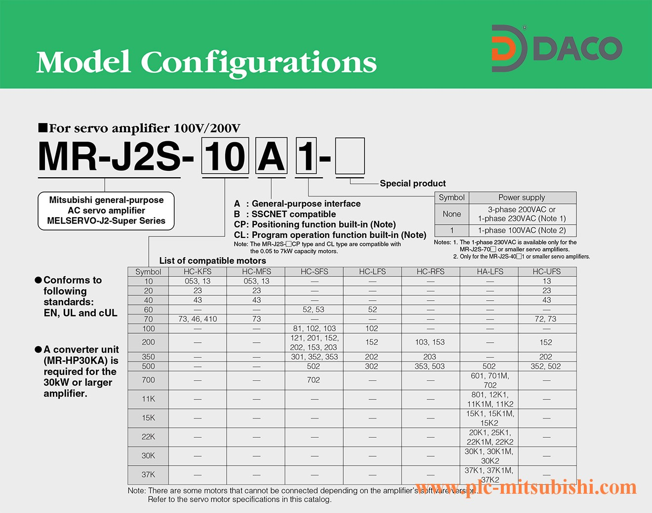 MR-J2S-A1-Model Configurations-Cau Hinh Bo Dieu Khien Servo Driver